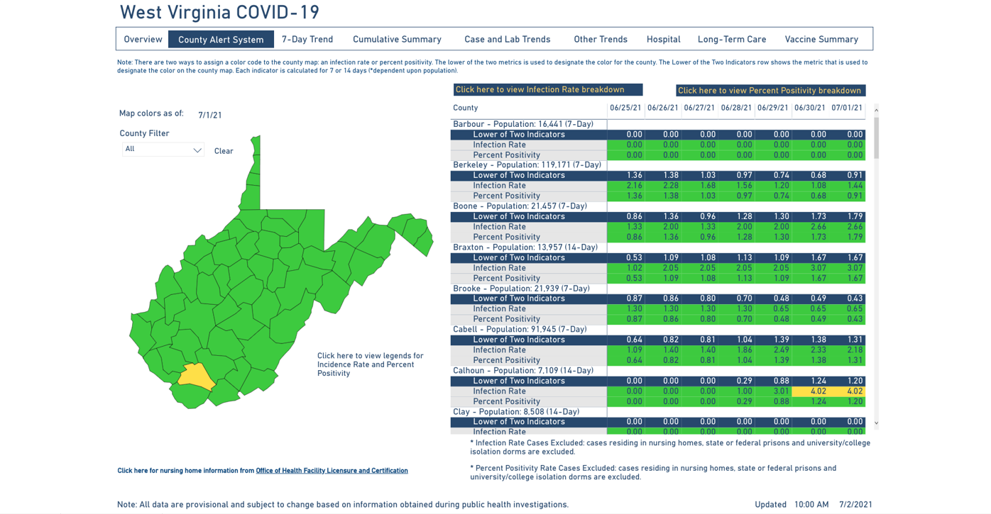 County Alert Map 07-02