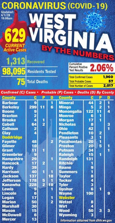 COVID Map 06-01