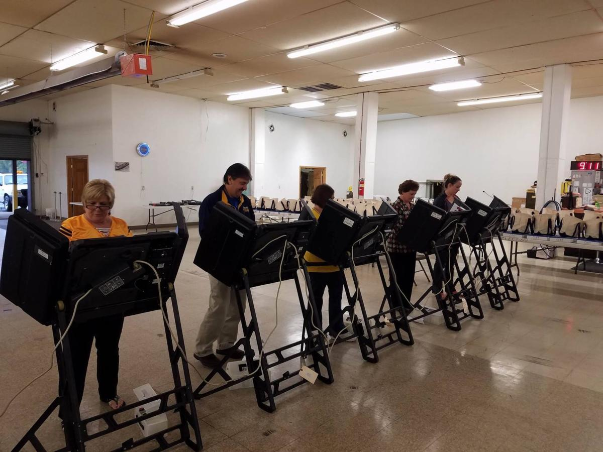 Testing Election Machines