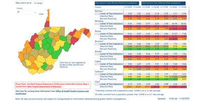 County Alert Map 11-20