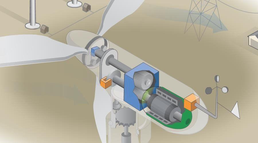 Wind turbine graphic