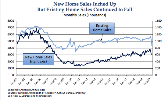 Home graph