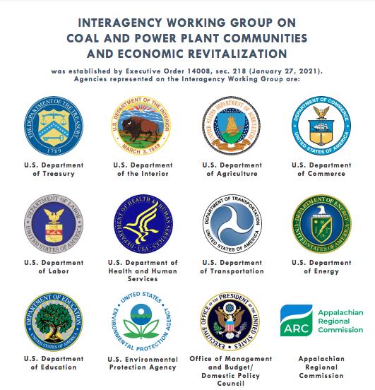 IWG partner chart