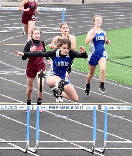 Clearing the Hurdle