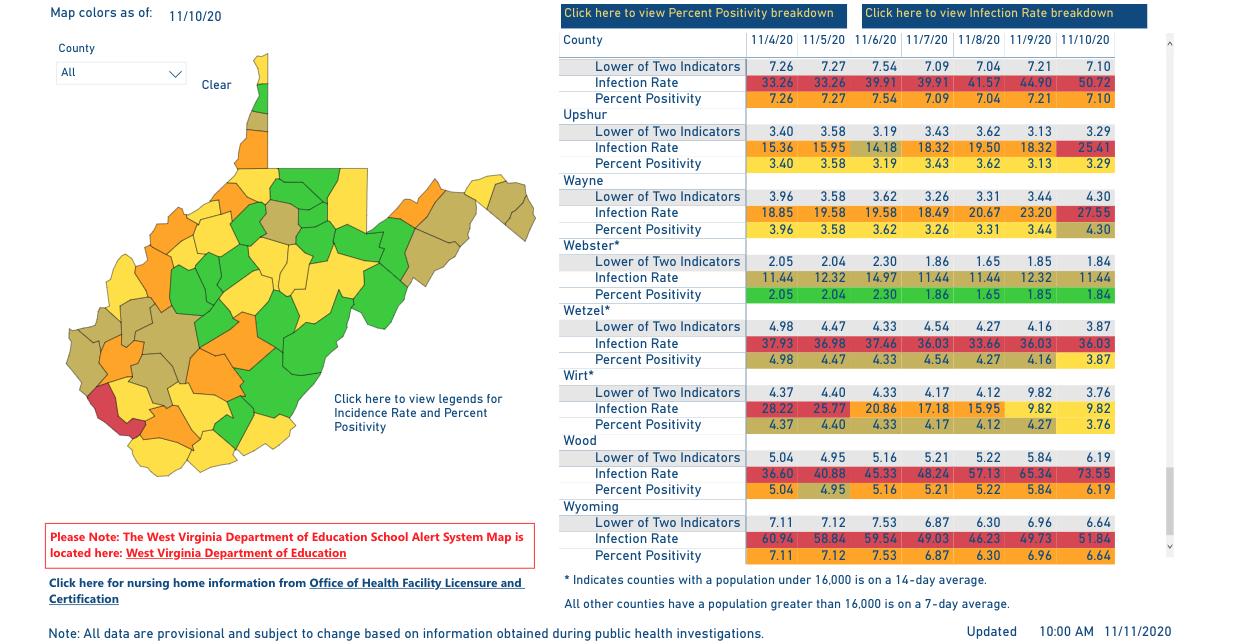 County Alert Map 11-11