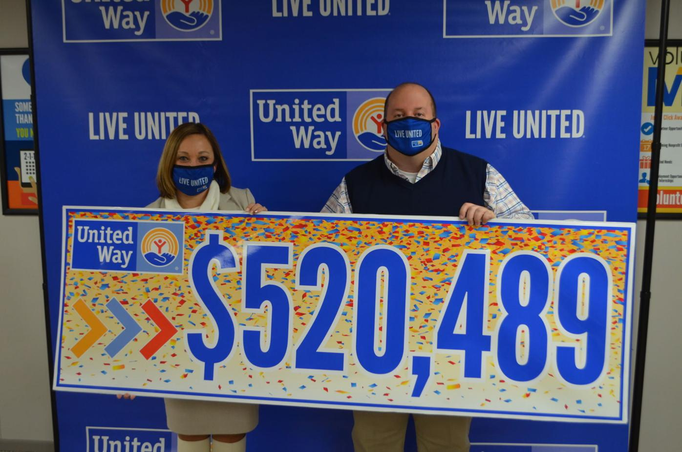 United Way 2020-2021 total