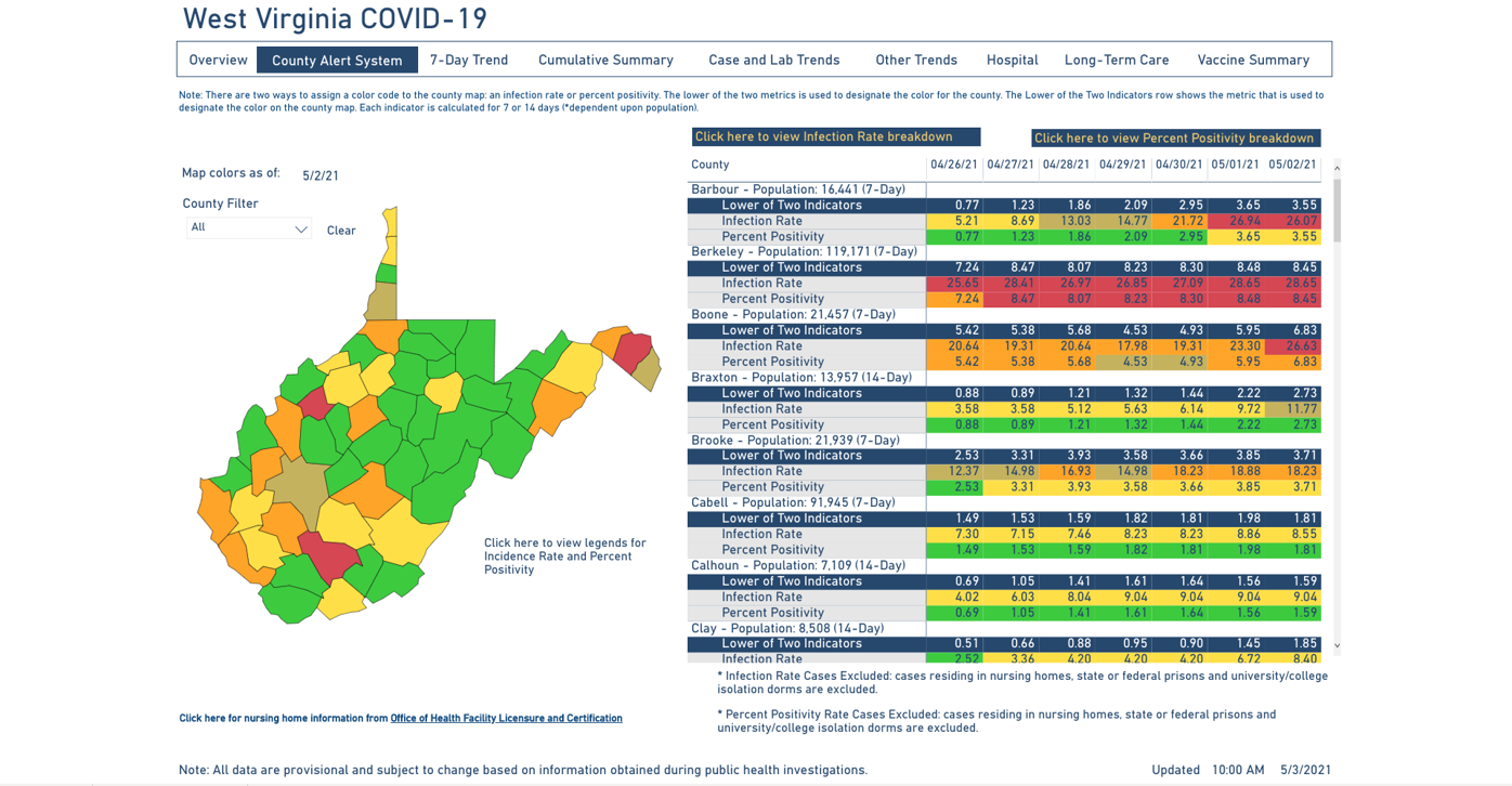 County Alert Map 05-03