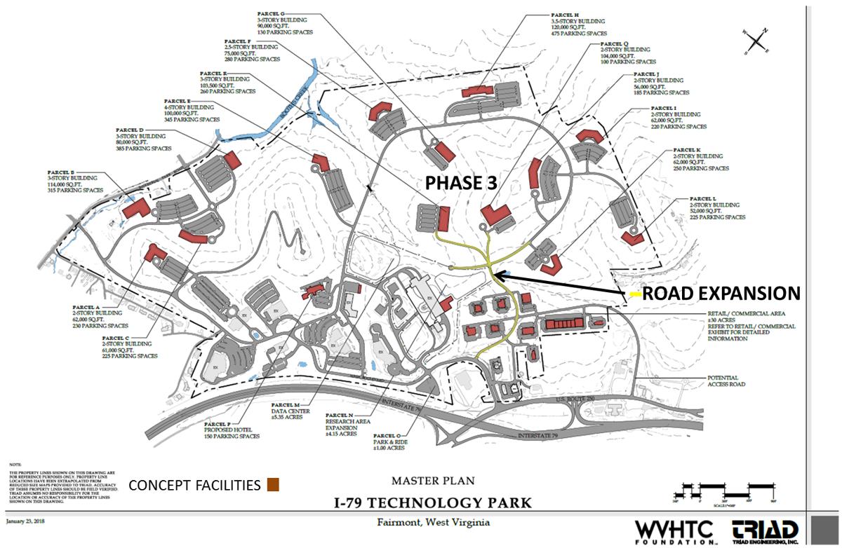 Phase III master plan
