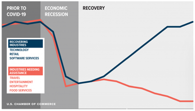 'V-shaped' recovery graphic