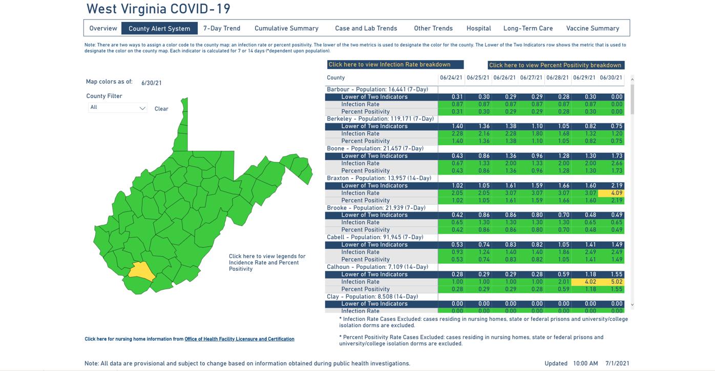 County Alert Map 07-01