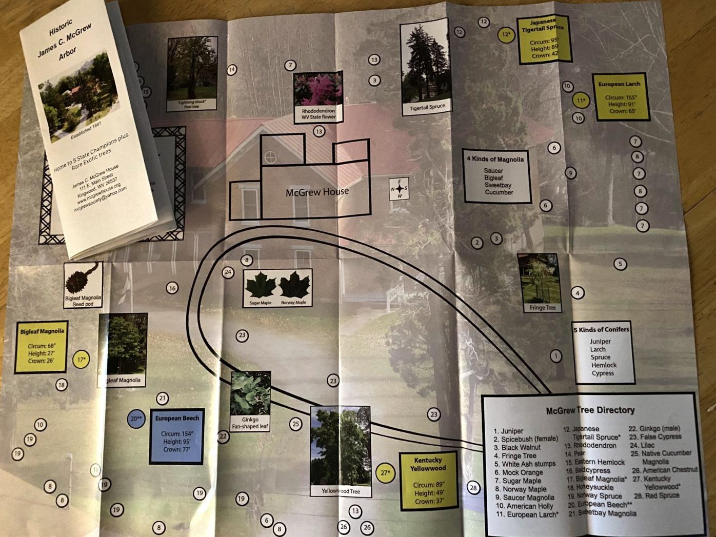 McGrew House Arbor Map
