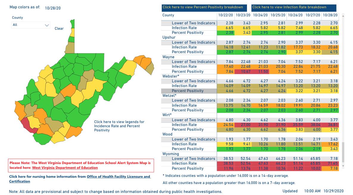County Alert Map 10-29