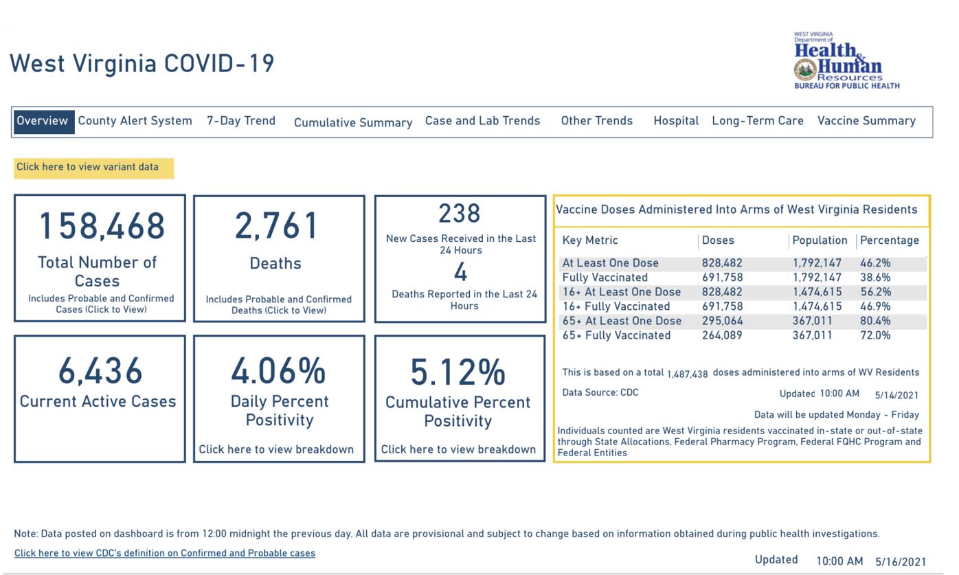 West Virginia COVID-19 Dashboard, 5-16-2021