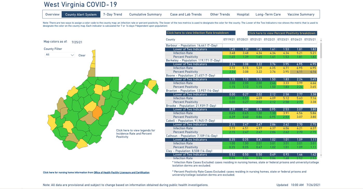 County Alert Map 07-26