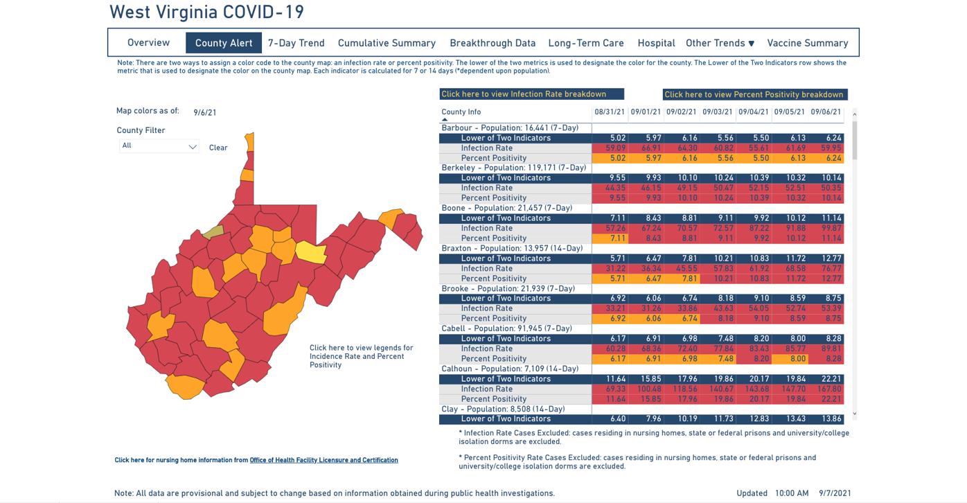 County Alert Map 09-07