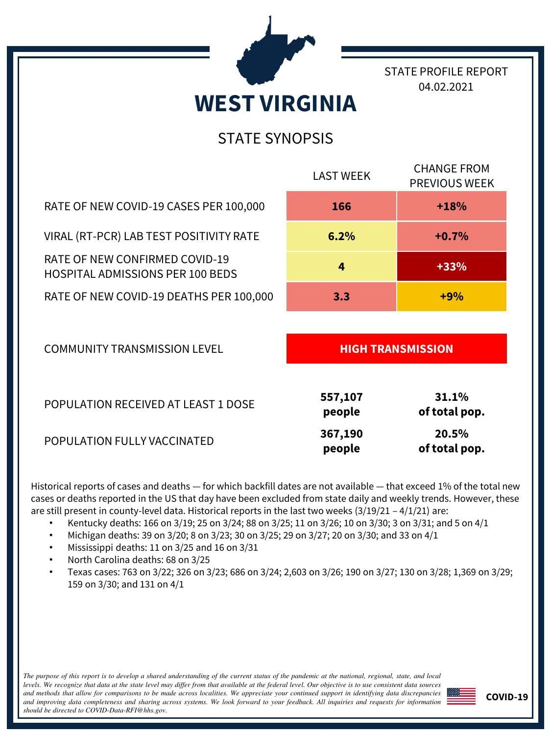 04-02_West_Virginia_State_Profile_Report.pdf
