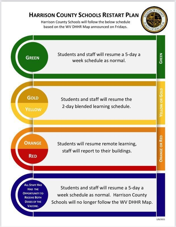 Harrison County Schools Back-to-School Color Chart