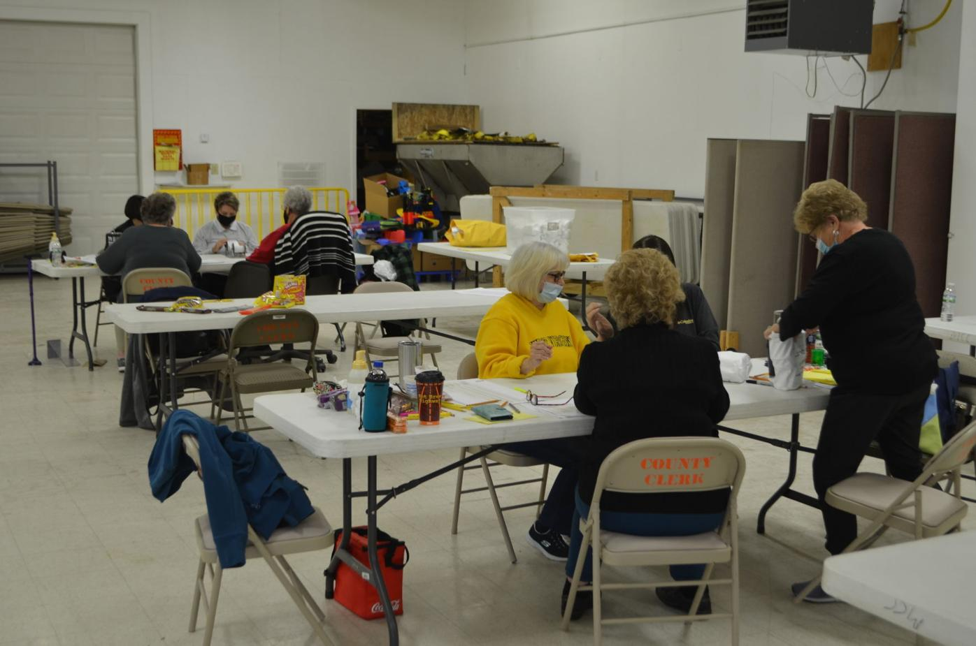 Marion County recount