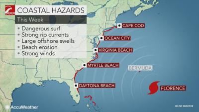 AccuWeather Florence Ocean Impacts