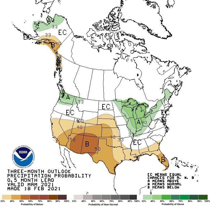 Spring Climate Precipitation: