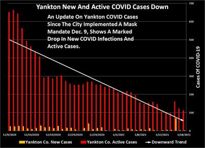 COVID Update for Jan. 18