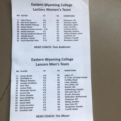 Wyoming College Roster
